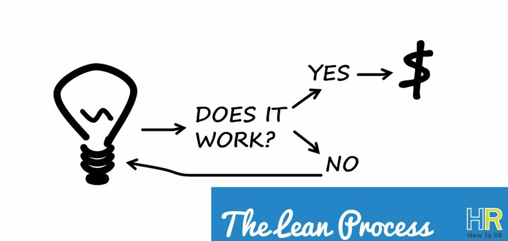 The Lean Process #NewToHR