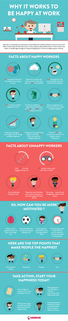 Why it works to be happy at work by #NewToHR