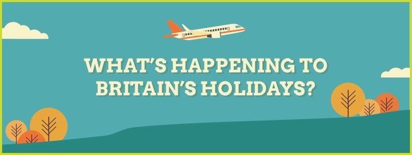 Whats Happening To Holidays by #NewToHR